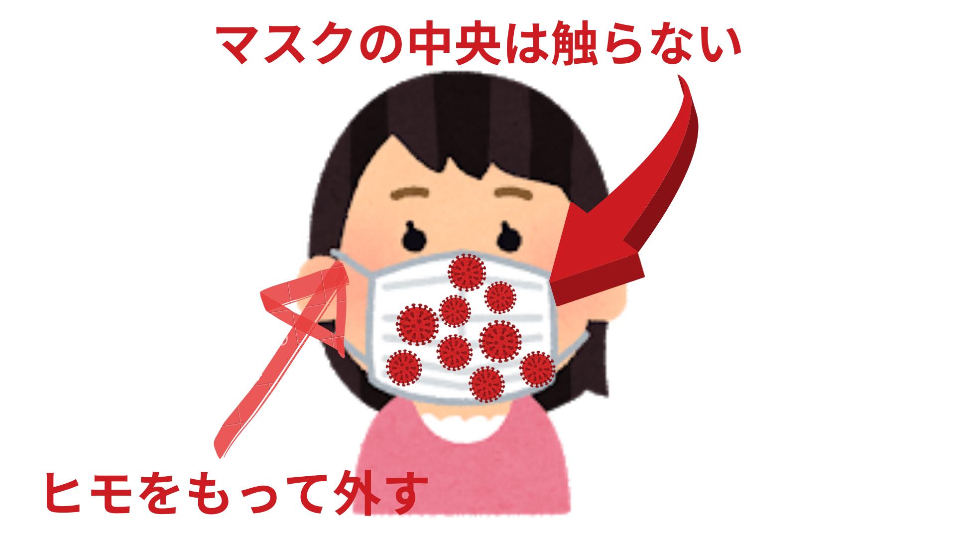 正しいマスク装着と手洗いできてますか?正しい知識新型コロナウイルスを予防しよう!